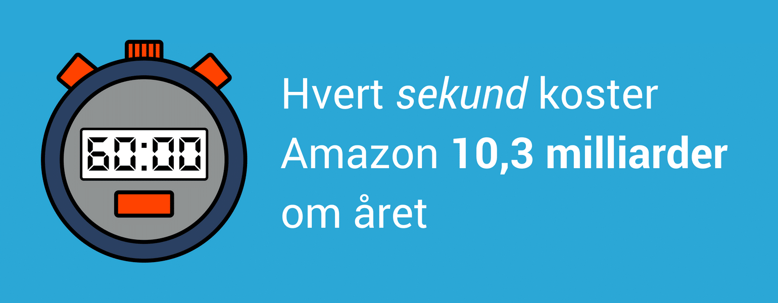 Amazon hastighed