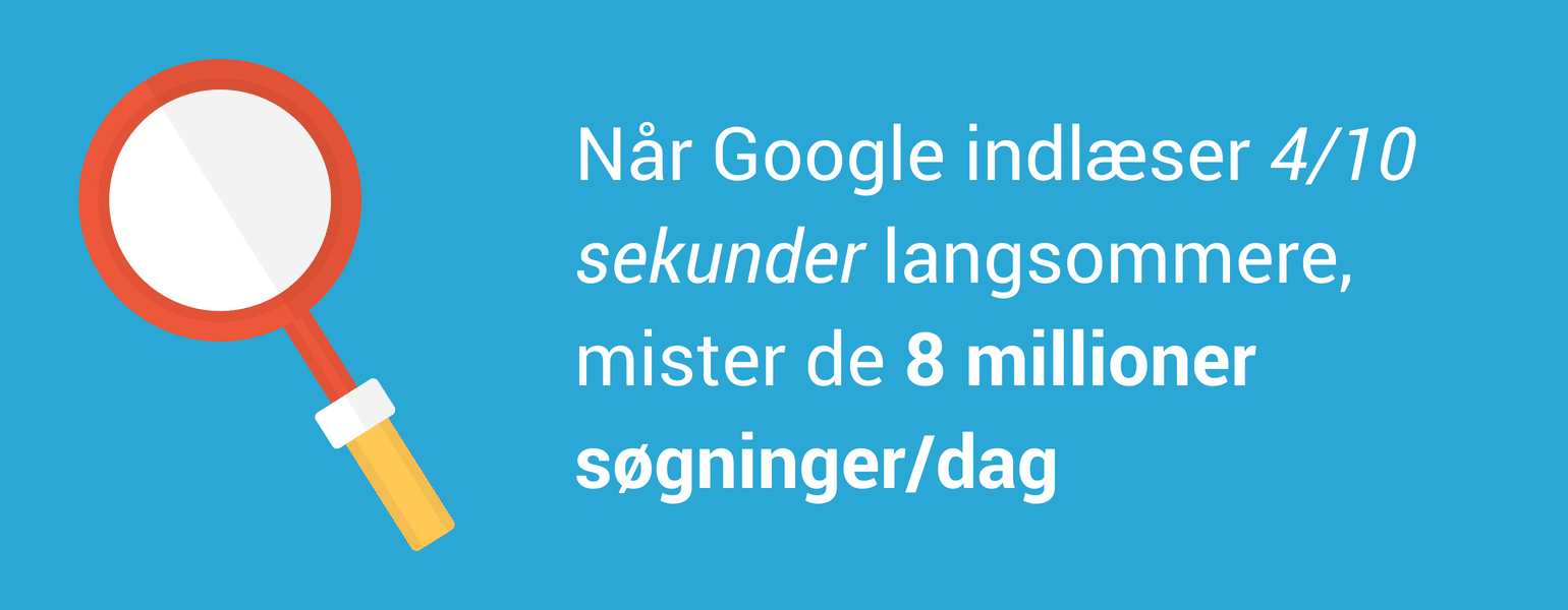 Google hastighed